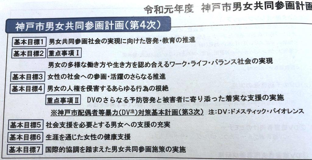 2020-02-06神戸市男女共同参画審議会04