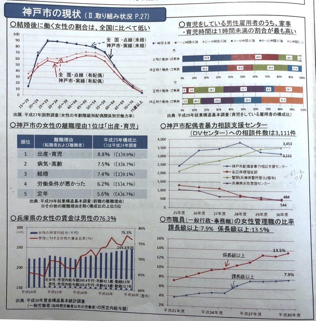 2020-02-06神戸市男女共同参画審議会05
